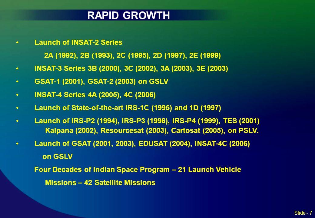 RAPID GROWTH Launch of INSAT-2 Series 2A (1992), 2B (1993), 2C (1995), 2D (1997), 2E (1999) INSAT-3 Series 3B (2000), 3C (2002), 3A (2003), 3E (2003)