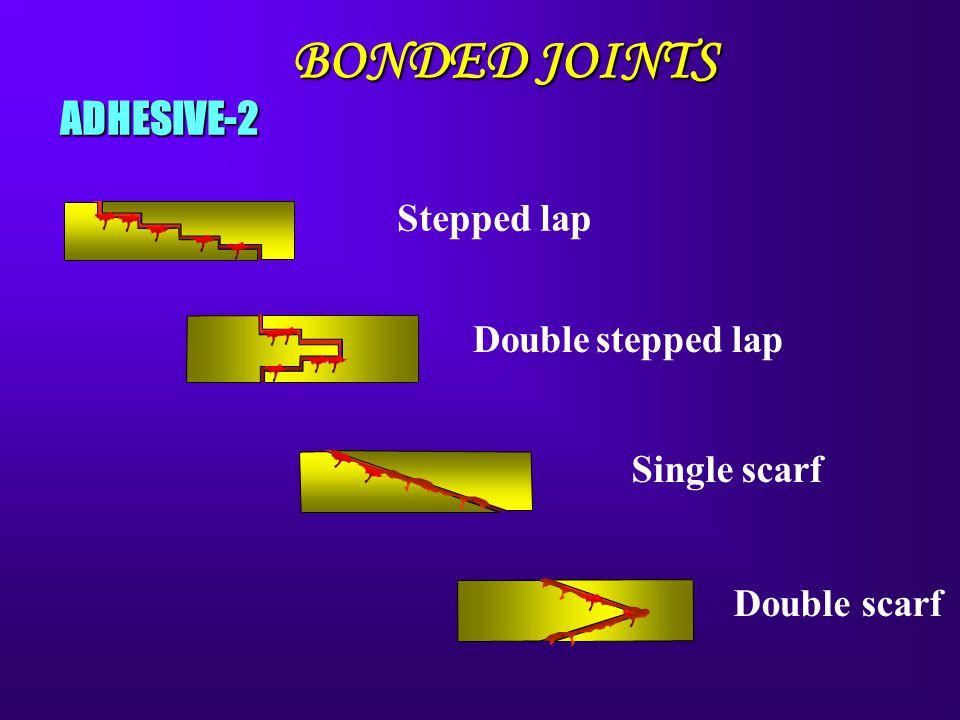 BONDED JOINTS ADHESIVE-1 Double strap Double lap Single lap