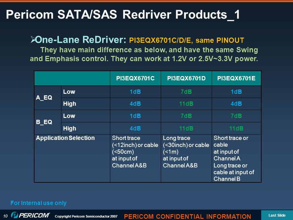 10 Copyright Pericom Semiconductor 2007 Last Slide PERICOM CONFIDENTIAL INFORMATION Pericom SATA/SAS Redriver Products_1 For Internal use only  One-Lane ReDriver: PI3EQX6701C/D/E, same PINOUT They have main difference as below, and have the same Swing and Emphasis control.