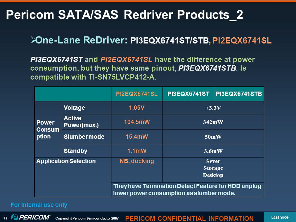 11 Copyright Pericom Semiconductor 2007 Last Slide PERICOM CONFIDENTIAL INFORMATION Pericom SATA/SAS Redriver Products_2 For Internal use only  One-Lane ReDriver: PI3EQX6741ST/STB, PI2EQX6741SL PI3EQX6741ST and PI2EQX6741SL have the difference at power consumption, but they have same pinout, PI3EQX6741STB.