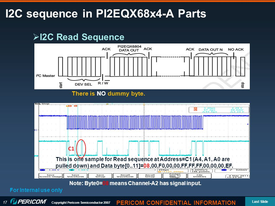 17 Copyright Pericom Semiconductor 2007 Last Slide PERICOM CONFIDENTIAL INFORMATION I2C sequence in PI2EQX68x4-A Parts For Internal use only  I2C Read Sequence There is NO dummy byte.
