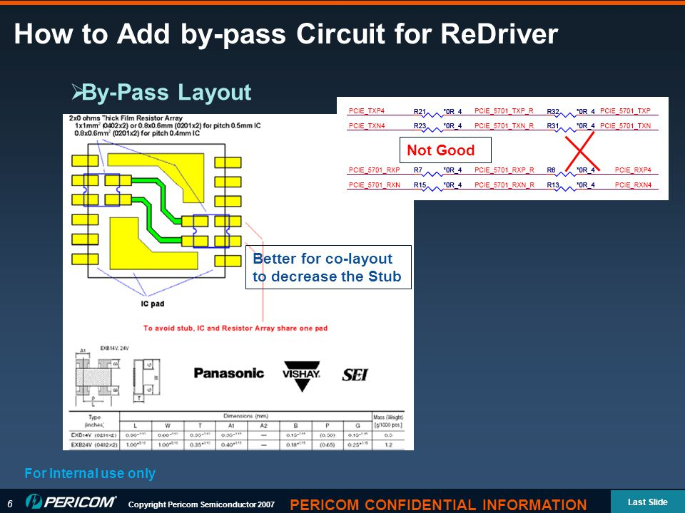 6 Copyright Pericom Semiconductor 2007 Last Slide PERICOM CONFIDENTIAL INFORMATION How to Add by-pass Circuit for ReDriver For Internal use only  By-Pass Layout Not Good Better for co-layout to decrease the Stub