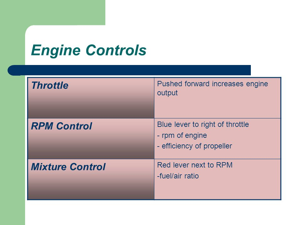 Engine Controls Throttle Pushed forward increases engine output RPM Control Blue lever to right of throttle - rpm of engine - efficiency of propeller