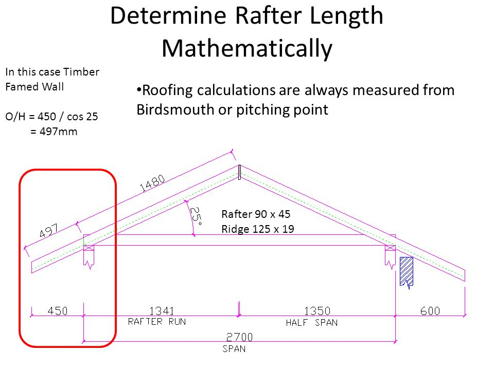Determine Rafter Length Mathematically Rafter 90 x 45 Ridge 125 x 19 Roofing calculations are always measured from Birdsmouth or pitching point In thi