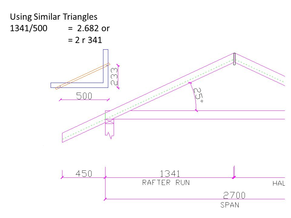 Using Similar Triangles 1341/500 = 2.682 or = 2 r 341