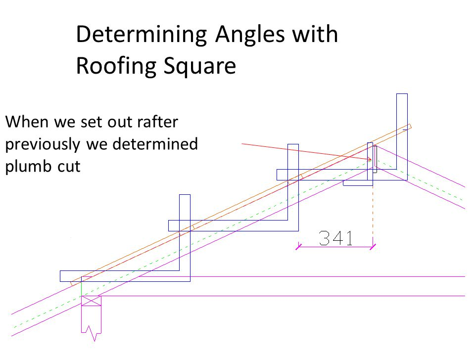 Determining Angles with Roofing Square When we set out rafter previously we determined plumb cut