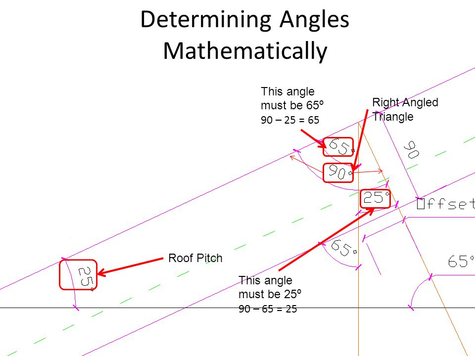 Determining Angles Mathematically Roof Pitch Right Angled Triangle This angle must be 65 ⁰ 90 – 25 = 65 This angle must be 25 ⁰ 90 – 65 = 25