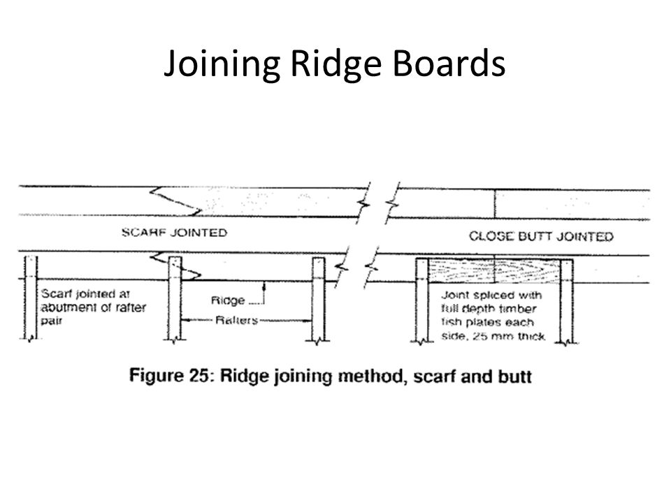 Joining Ridge Boards