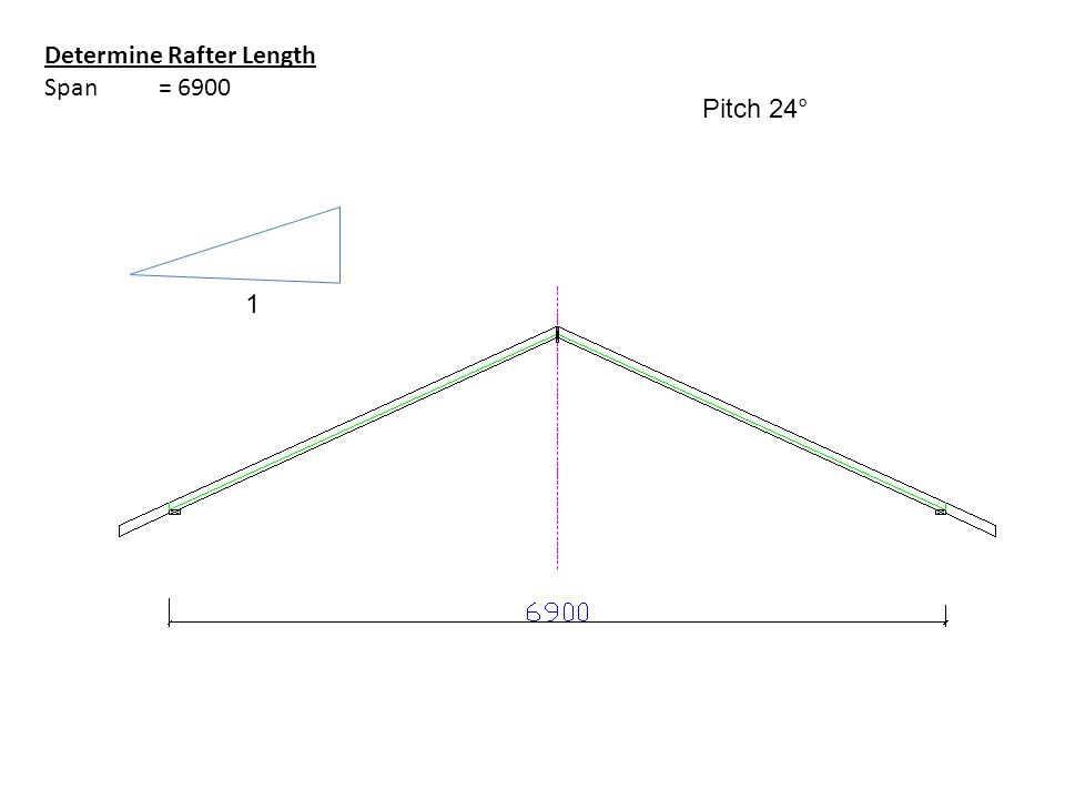 Determine Rafter Length Span = 6900 Pitch 24° 1