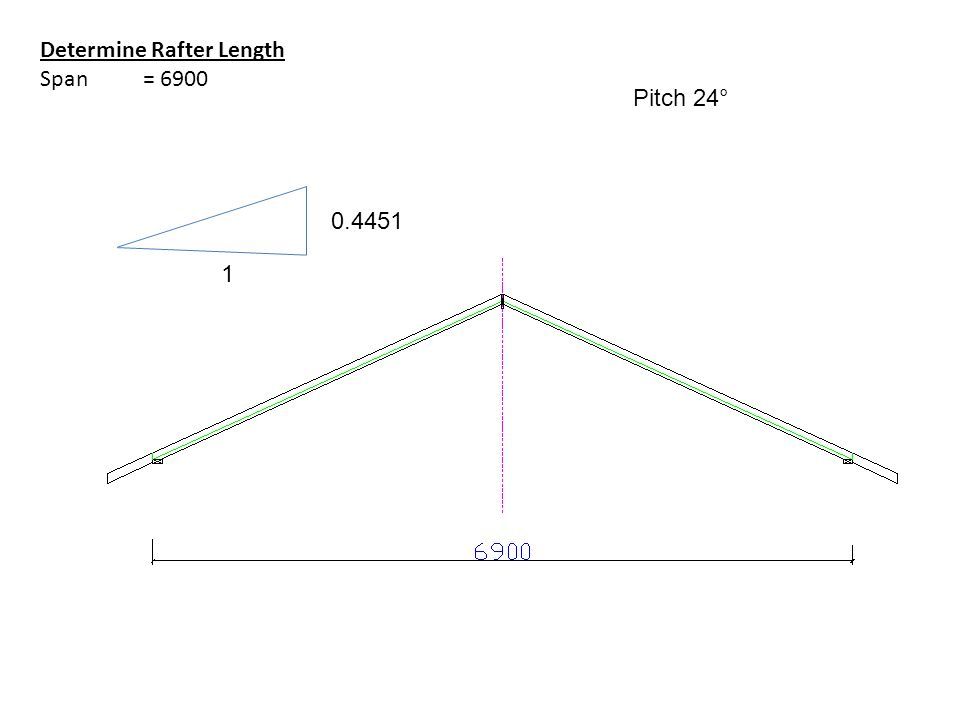 Determine Rafter Length Span = 6900 Pitch 24° 1 0.4451