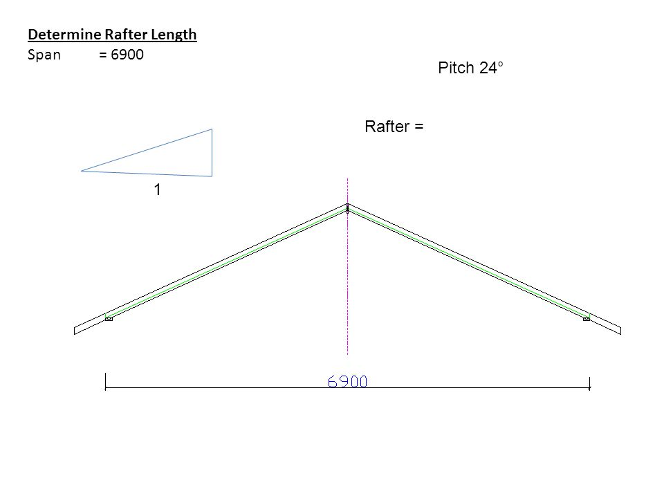 Determine Rafter Length Span = 6900 Pitch 24° 1 Rafter =