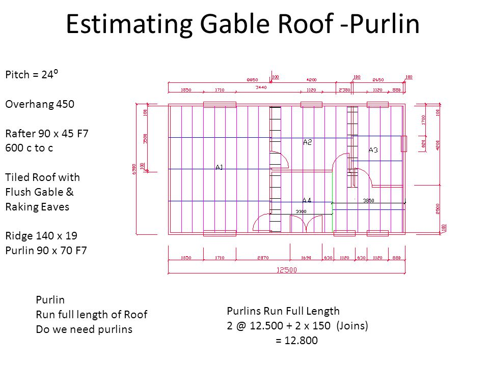 Estimating Gable Roof -Purlin Pitch = 24⁰ Overhang 450 Rafter 90 x 45 F7 600 c to c Tiled Roof with Flush Gable & Raking Eaves Ridge 140 x 19 Purlin 9