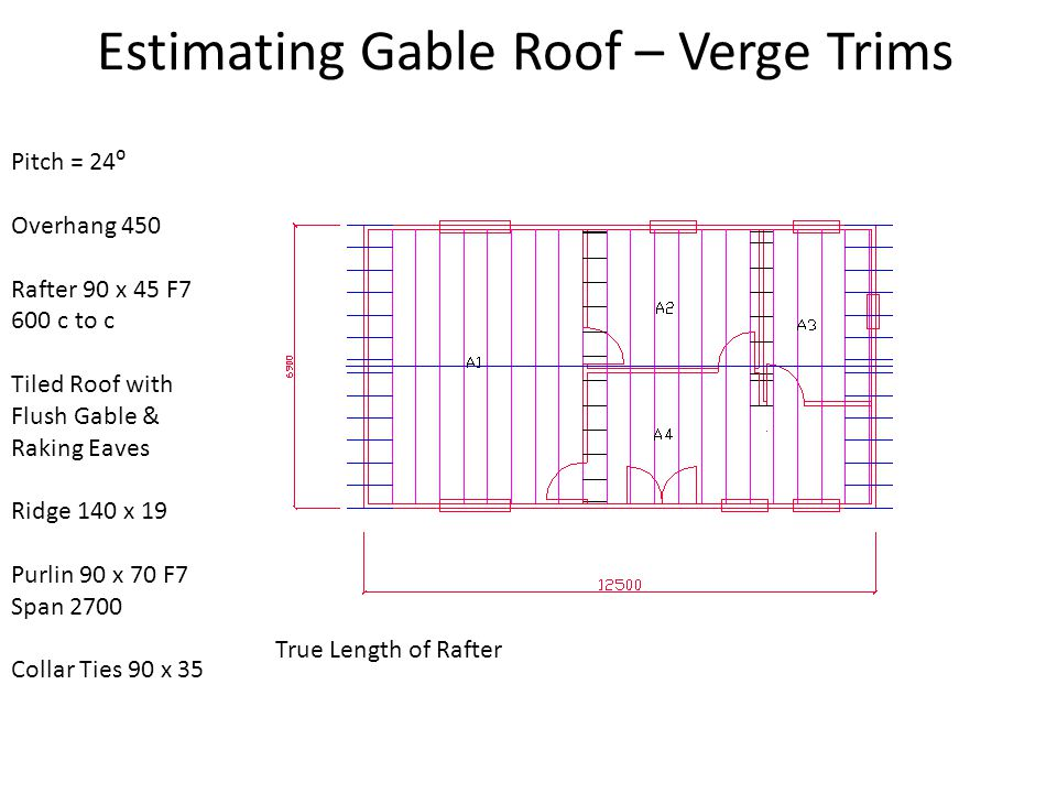 Estimating Gable Roof – Verge Trims Pitch = 24⁰ Overhang 450 Rafter 90 x 45 F7 600 c to c Tiled Roof with Flush Gable & Raking Eaves Ridge 140 x 19 Pu