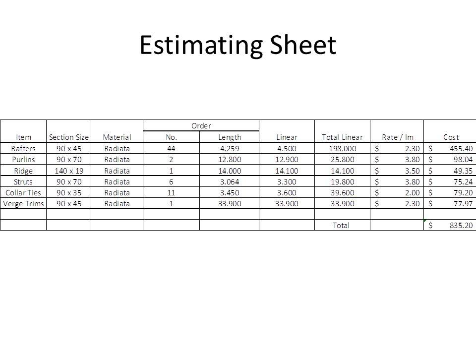 Estimating Sheet