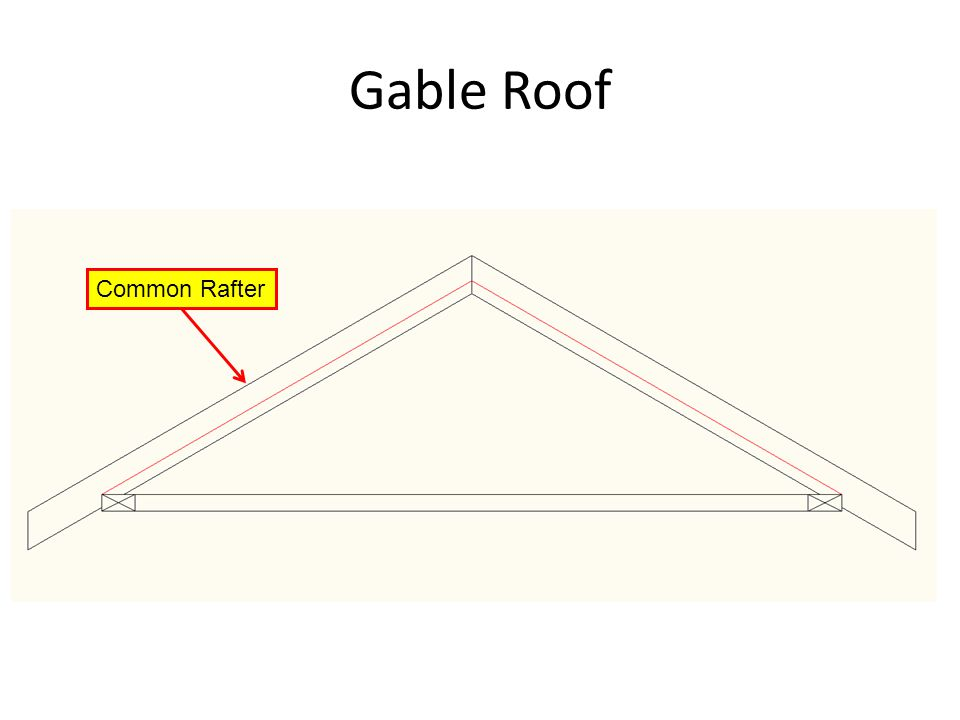 Gable Roof Common Rafter
