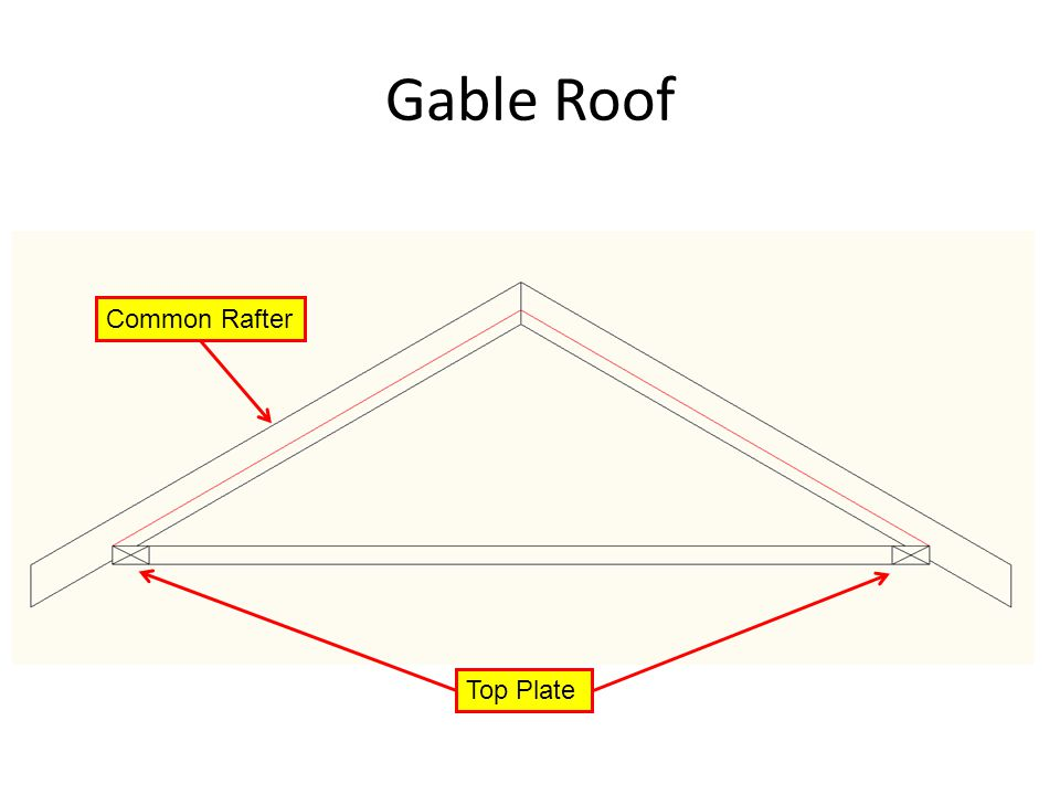 Gable Roof Common Rafter Top Plate