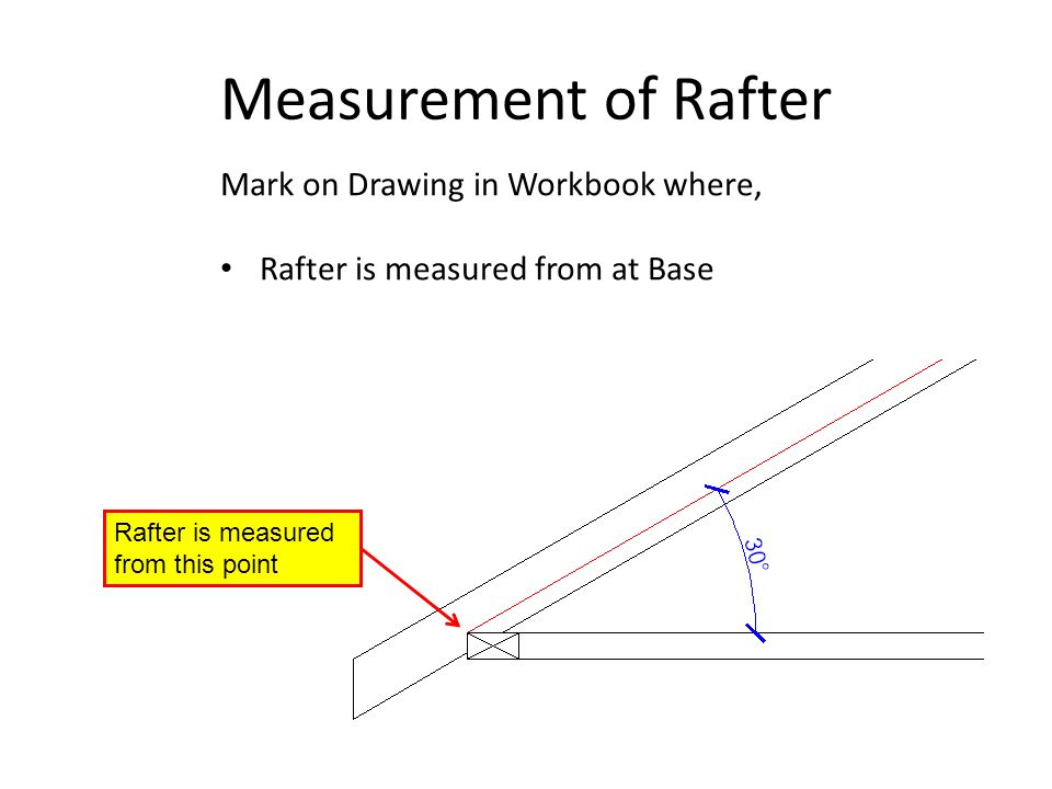 Measurement of Rafter Mark on Drawing in Workbook where, Rafter is measured from at Base Rafter is measured from this point