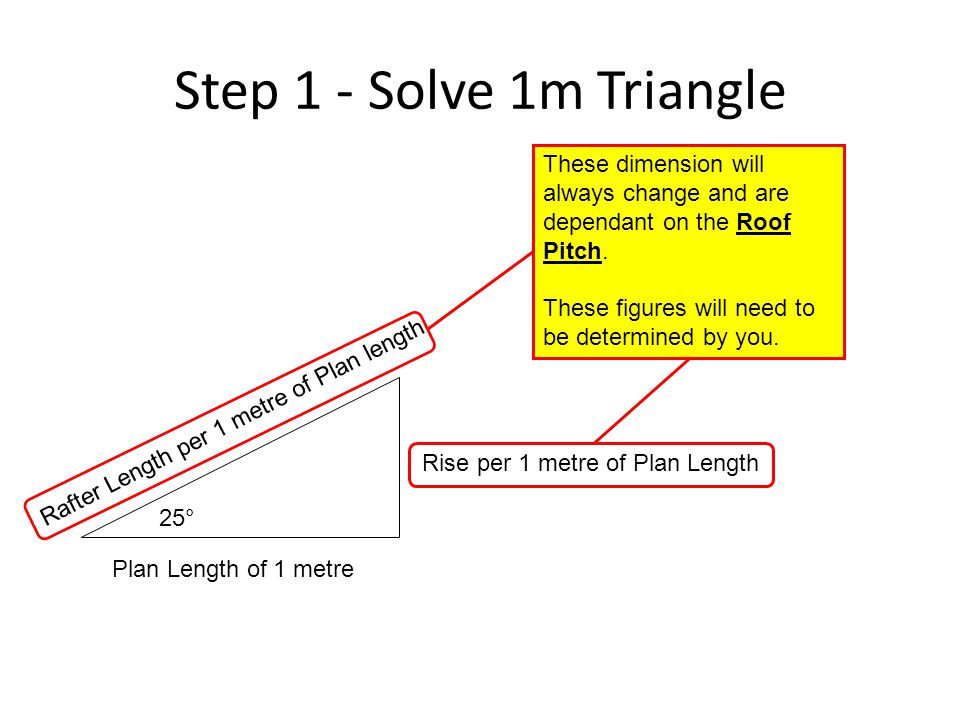 Step 1 - Solve 1m Triangle 25° These dimension will always change and are dependant on the Roof Pitch. These figures will need to be determined by you
