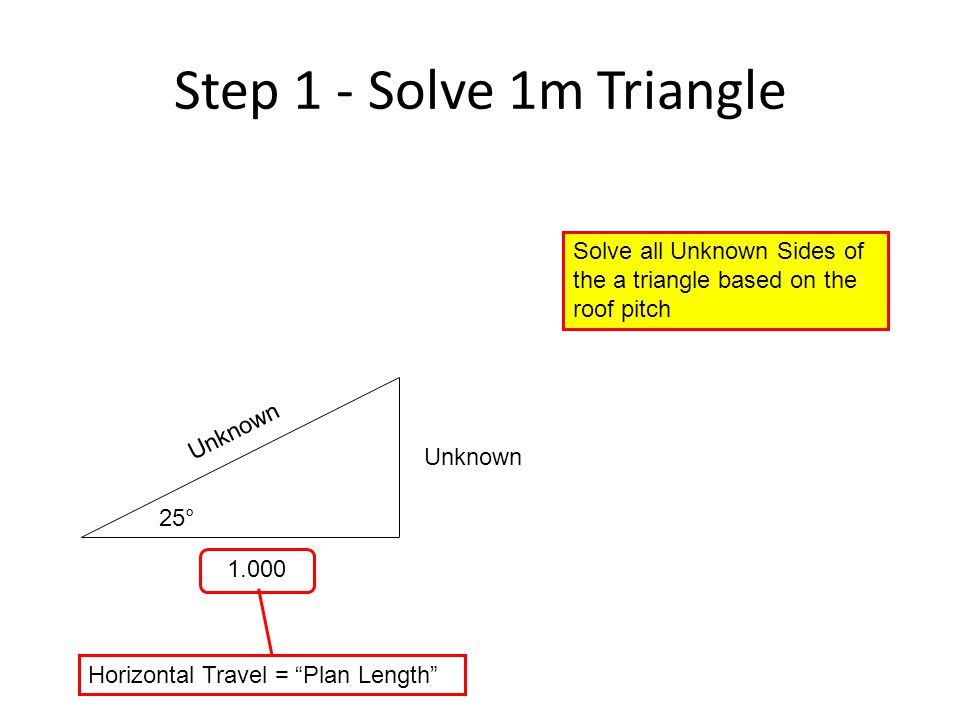 """Step 1 - Solve 1m Triangle 25° 1.000 Unknown Solve all Unknown Sides of the a triangle based on the roof pitch Horizontal Travel = """"Plan Length"""" Unkno"""