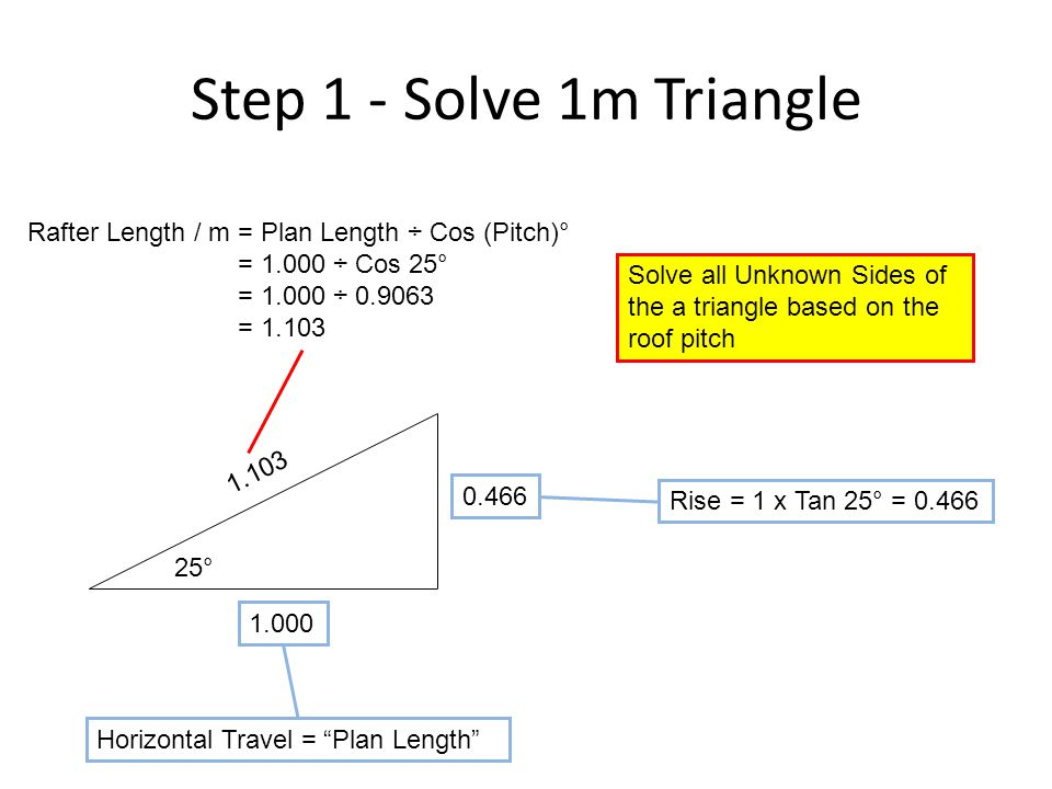 Step 1 - Solve 1m Triangle 25° 1.000 Rafter Length / m= Plan Length ÷ Cos (Pitch)° = 1.000 ÷ Cos 25° = 1.000 ÷ 0.9063 = 1.103 0.466 1.103 Rise = 1 x T