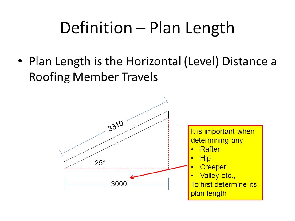 Definition – Plan Length Plan Length is the Horizontal (Level) Distance a Roofing Member Travels 3000 25° 3310 It is important when determining any Ra
