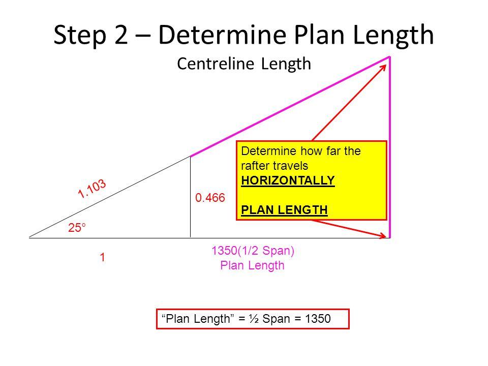 "Step 2 – Determine Plan Length Centreline Length 25° 1 0.466 1.103 1350(1/2 Span) Plan Length ""Plan Length"" = ½ Span = 1350 Determine how far the raft"