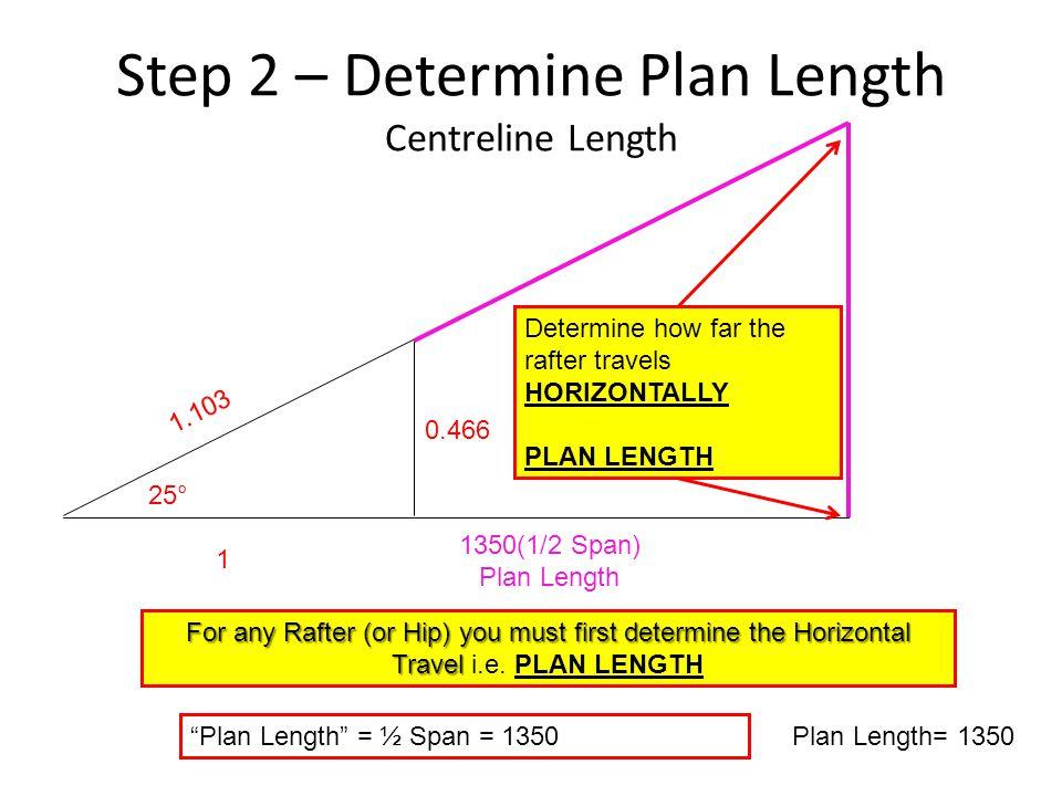"Step 2 – Determine Plan Length Centreline Length 25° 1 Plan Length= 1350 0.466 1.103 1350(1/2 Span) Plan Length ""Plan Length"" = ½ Span = 1350 Determin"