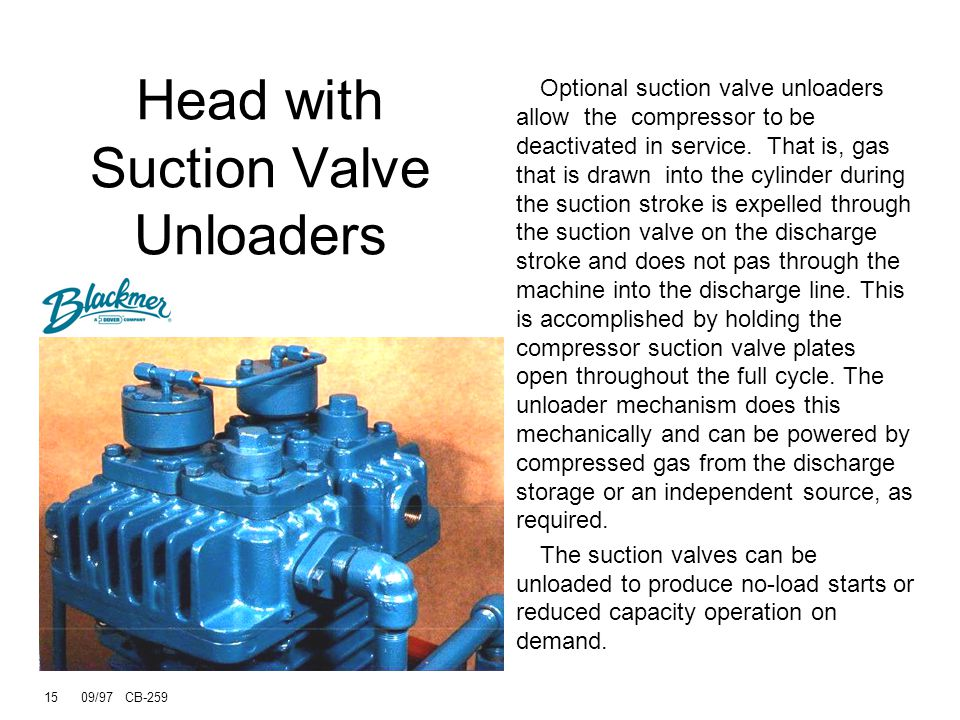 14 09/97 CB-259 Head with Suction Valve Unloaders Loadless starting Constant speed operation
