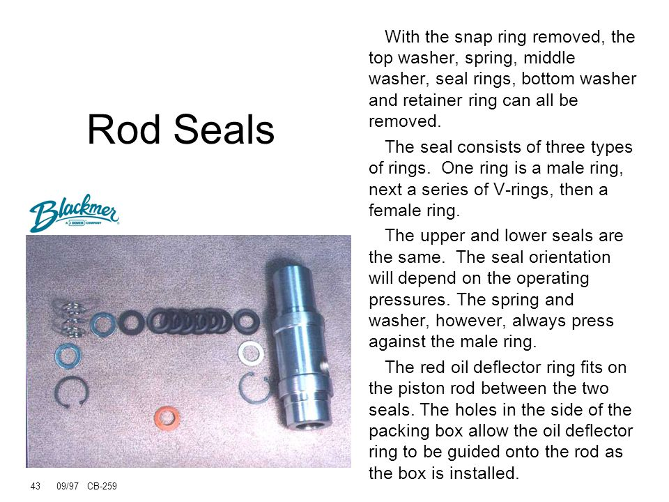 """42 09/97 CB-259 Rod Seals """"V"""" - ring type Spring is next to the convex surface Oil deflector ring between seals"""
