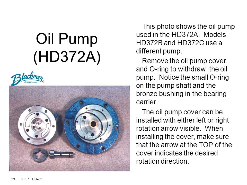 58 09/97 CB-259 Oil Pump (HD372A) May be installed for either rotation direction Rotate cover 180° for opposite rotation direction