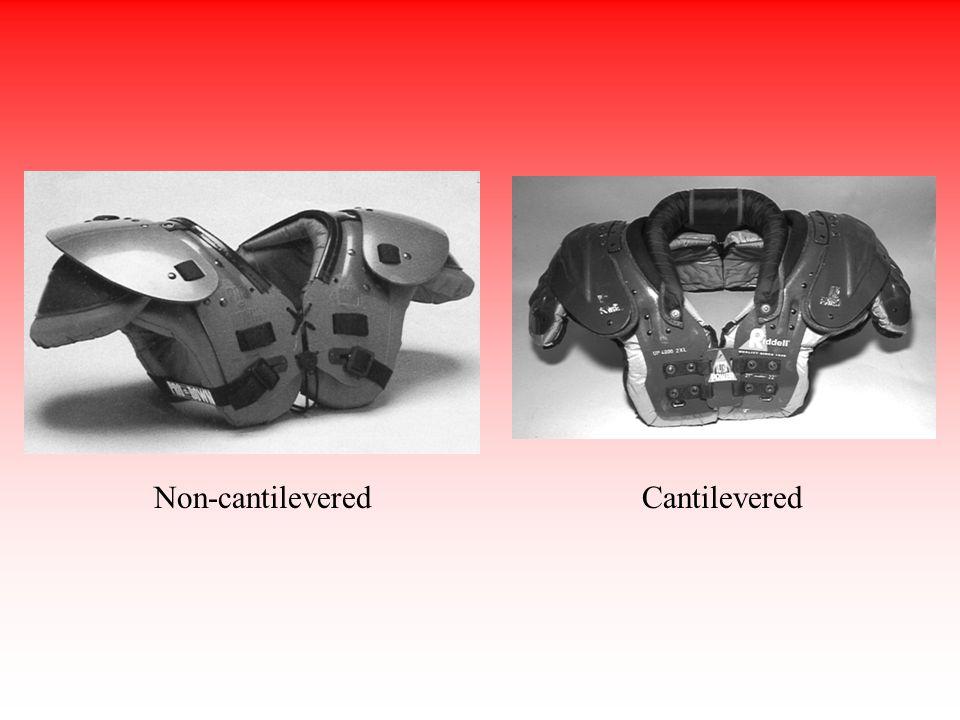 Non-cantileveredCantilevered