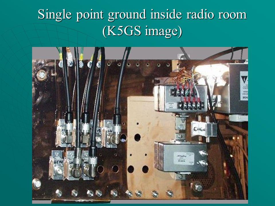 Single point ground inside radio room (K5GS image)
