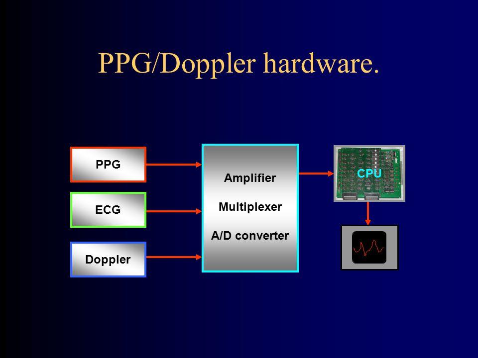 PPG ECG Doppler CPU PPG/Doppler hardware. Amplifier Multiplexer A/D converter