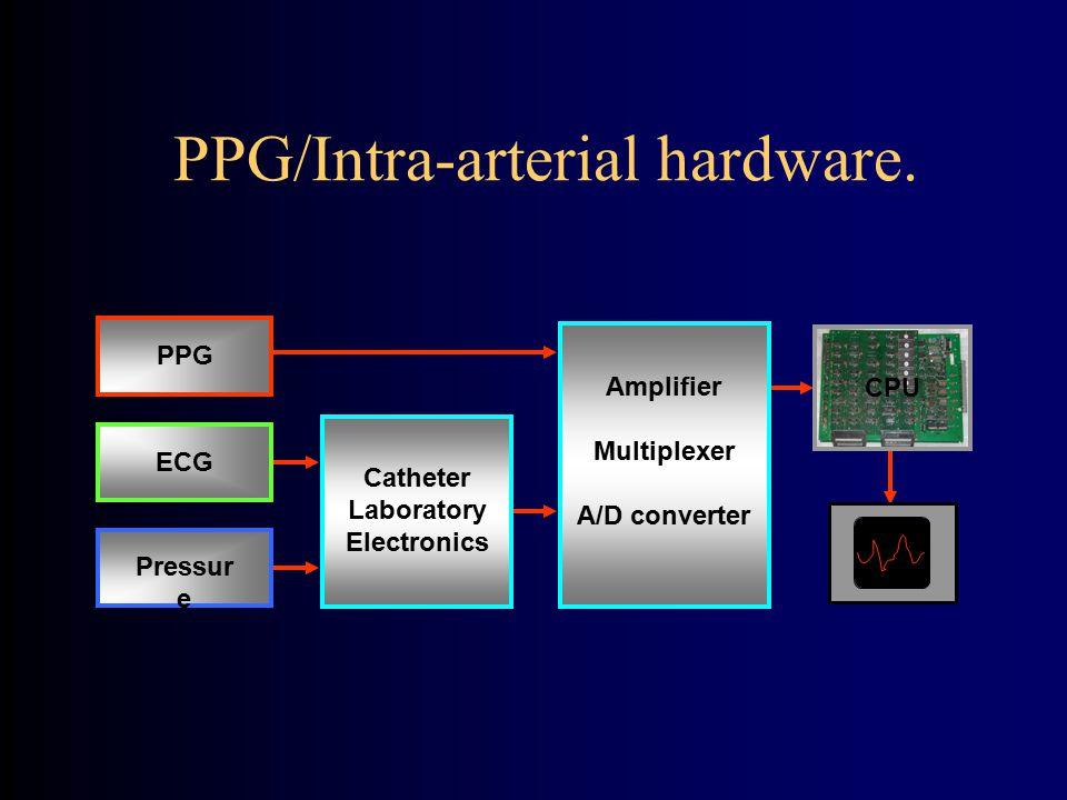 PPG ECG Pressur e Amplifier Multiplexer A/D converter CPU PPG/Intra-arterial hardware. Catheter Laboratory Electronics