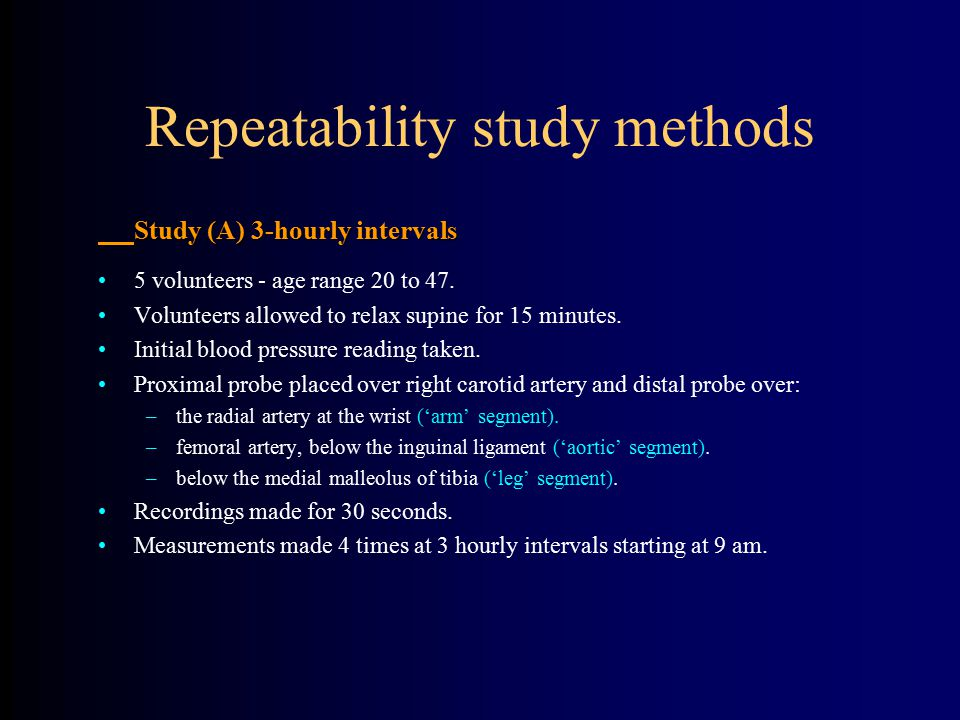 Study (A) 3-hourly intervals 5 volunteers - age range 20 to 47. Volunteers allowed to relax supine for 15 minutes. Initial blood pressure reading take