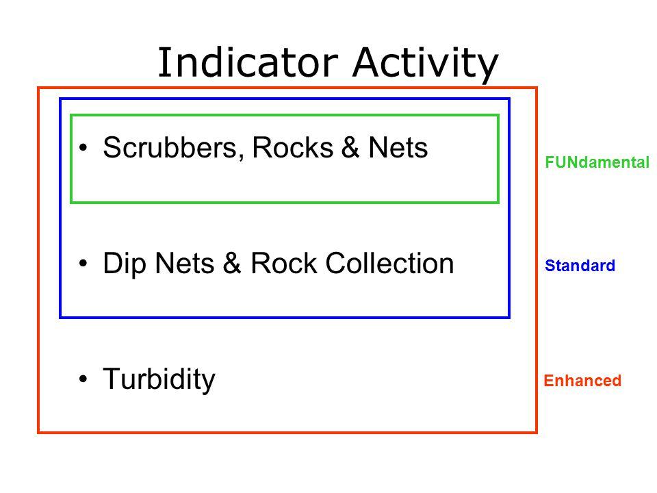 Indicator Activity Scrubbers, Rocks & Nets Dip Nets & Rock Collection Turbidity FUNdamental Standard Enhanced