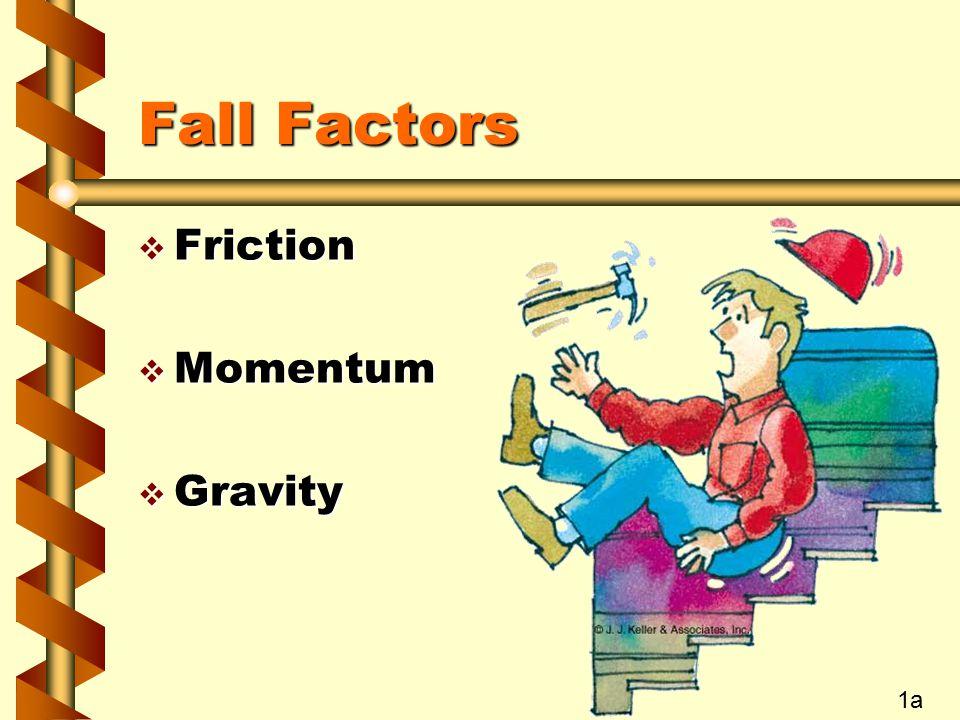 Fall Factors v Friction v Momentum v Gravity 1a