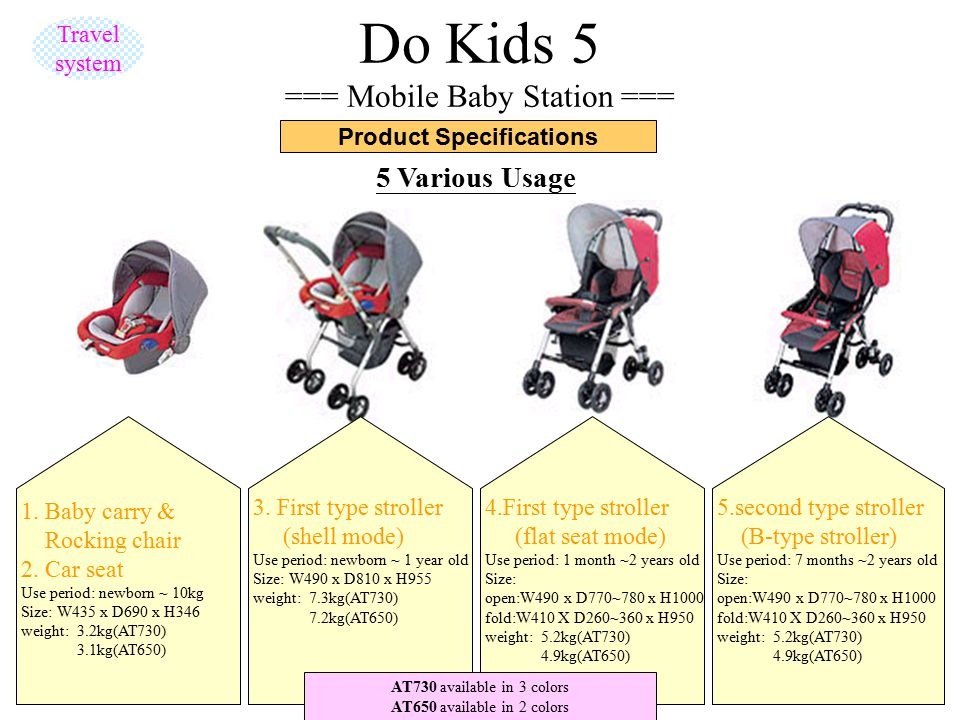 Do Kids 5 === Mobile Baby Station === Product Specifications 5 Various Usage 1. Baby carry & Rocking chair2. Car seatUse period: newborn ~ 10kgSize: W