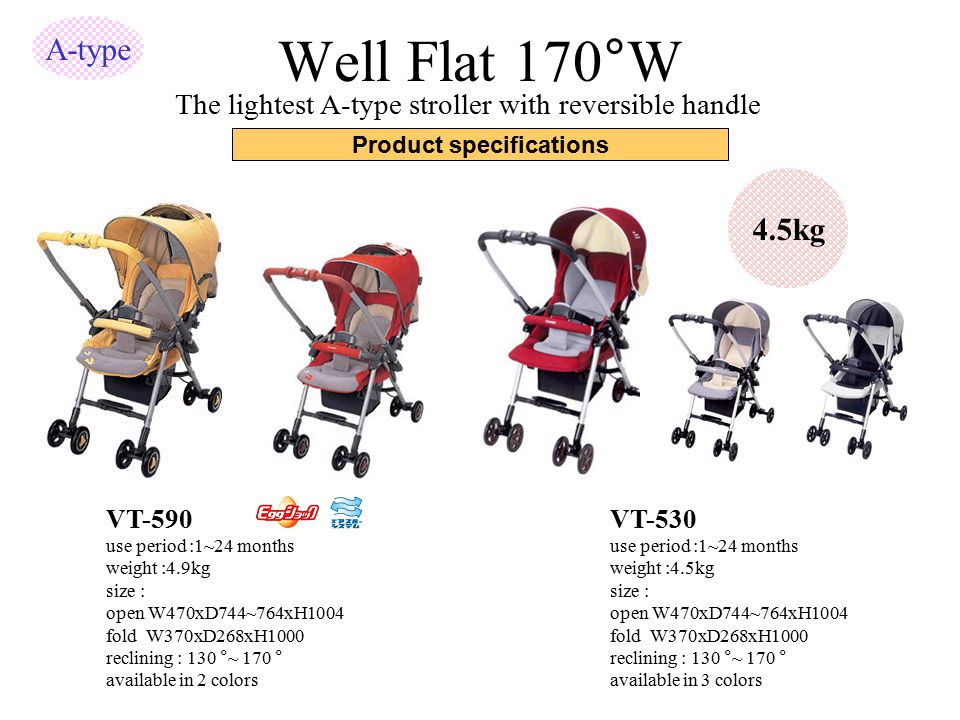 Well Flat 170°W Product specifications The lightest A-type stroller with reversible handle VT-590 use period :1~24 months weight :4.9kg size : open W4