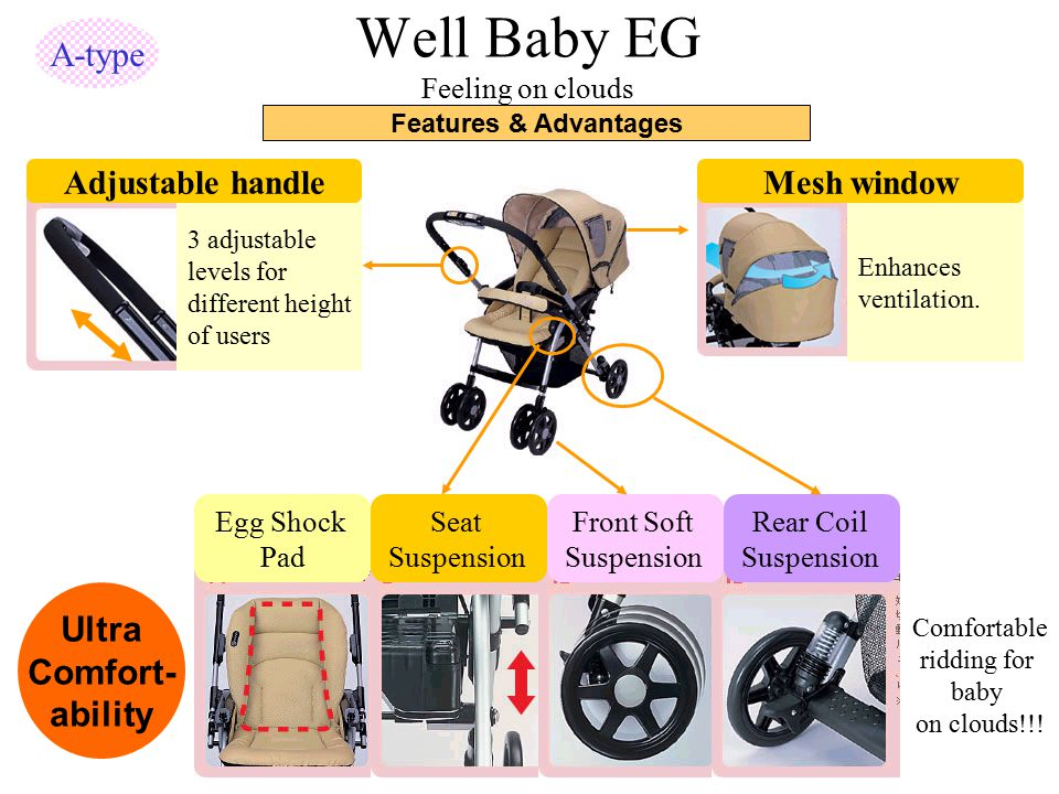 Well Baby EG Feeling on clouds A-type Features & Advantages Ultra Comfort- ability Egg Shock Pad Seat Suspension Front Soft Suspension Rear Coil Suspe