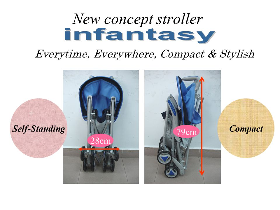 New concept stroller Everytime, Everywhere, Compact & Stylish Self-StandingCompact 28cm 79cm