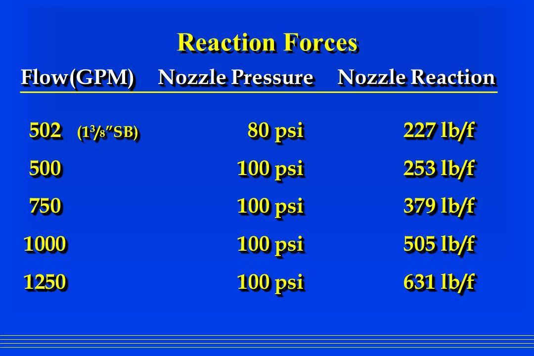 Reaction Forces 502 (1 3 / 8 SB) 80 psi 227 lb/f 502 (1 3 / 8 SB) 80 psi 227 lb/f 500100 psi253 lb/f 500100 psi253 lb/f 750100 psi379 lb/f 750100 psi379 lb/f 1000100 psi505 lb/f 1250100 psi631 lb/f 502 (1 3 / 8 SB) 80 psi 227 lb/f 502 (1 3 / 8 SB) 80 psi 227 lb/f 500100 psi253 lb/f 500100 psi253 lb/f 750100 psi379 lb/f 750100 psi379 lb/f 1000100 psi505 lb/f 1250100 psi631 lb/f Nozzle Pressure Nozzle Reaction Flow(GPM)Flow(GPM)