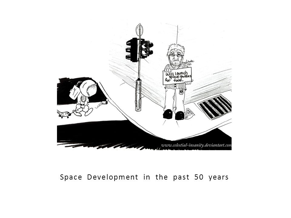 Space Development in the past 50 years
