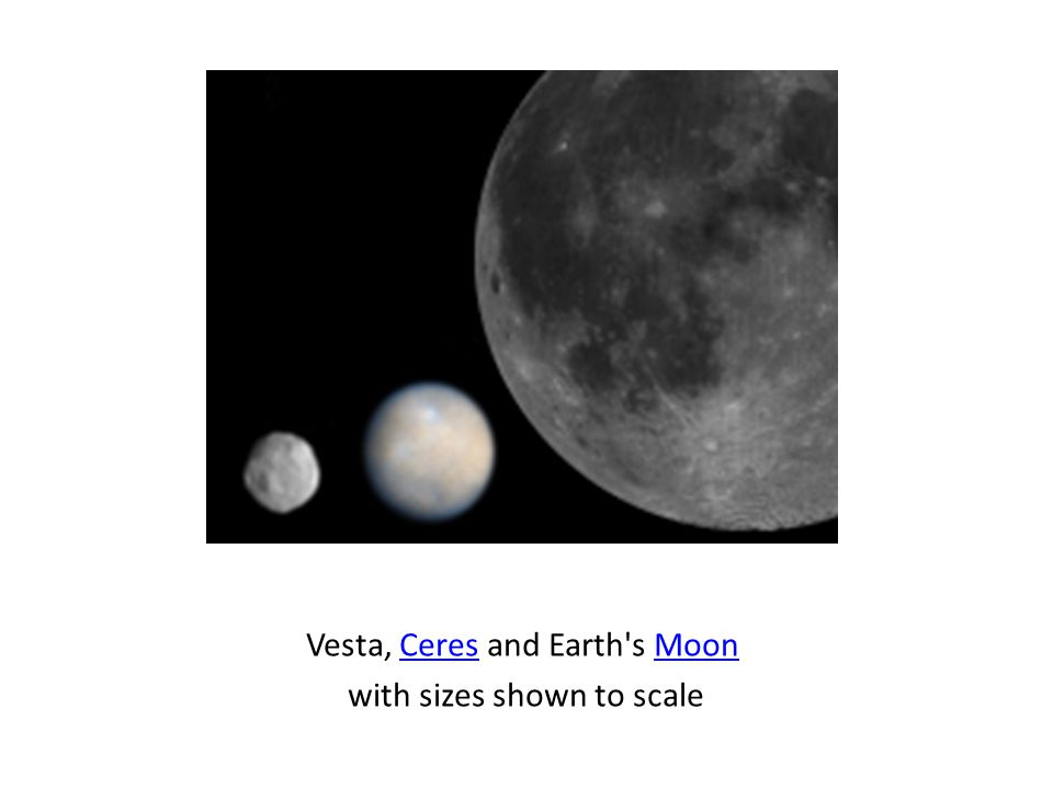 Vesta, Ceres and Earth s MoonCeresMoon with sizes shown to scale