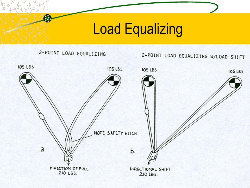Load Equalizing