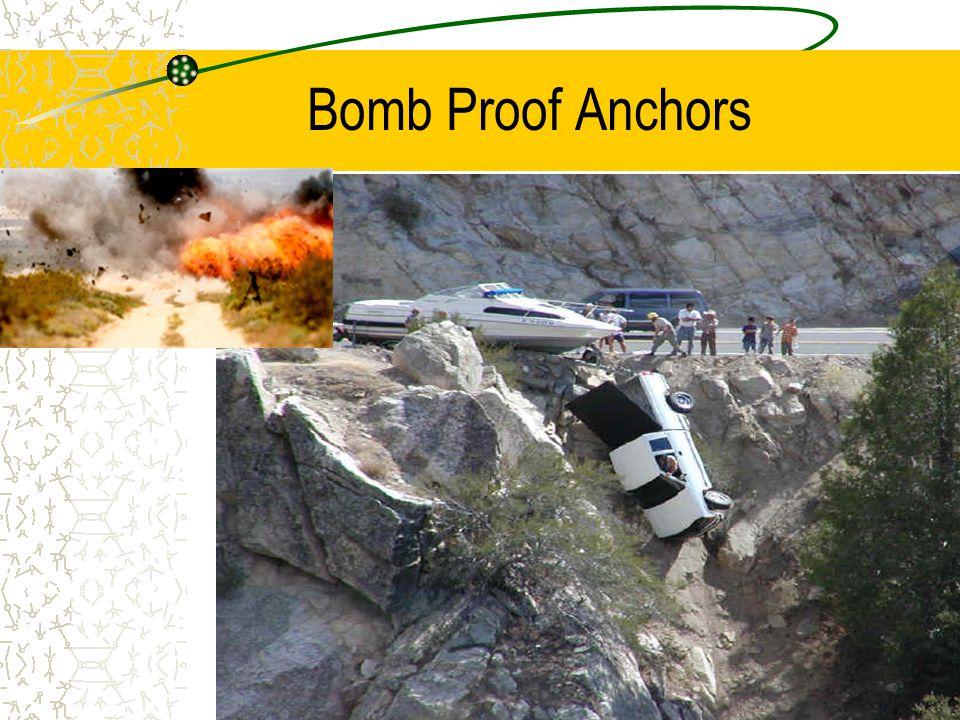 Bomb Proof Anchors