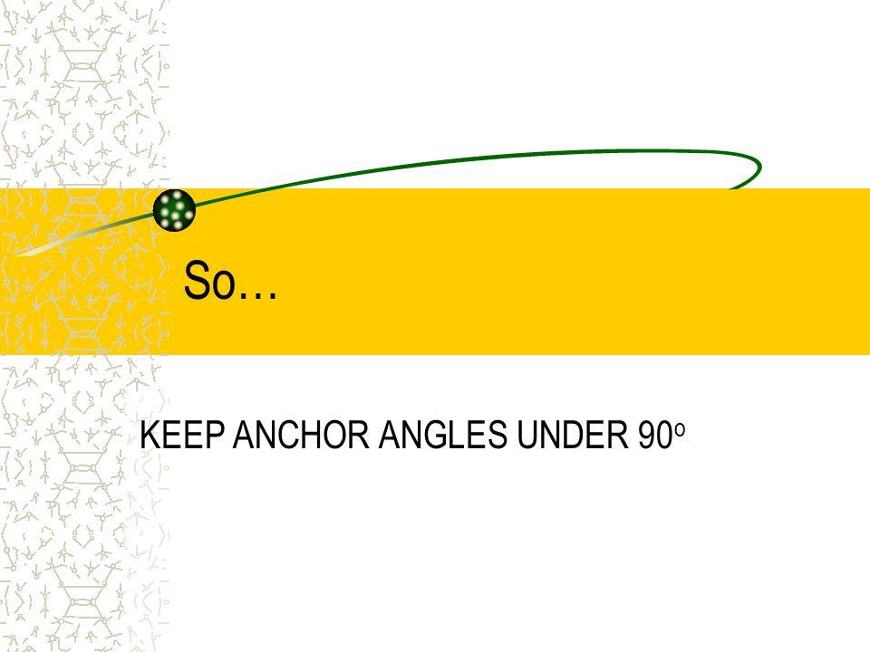 So… KEEP ANCHOR ANGLES UNDER 90 o