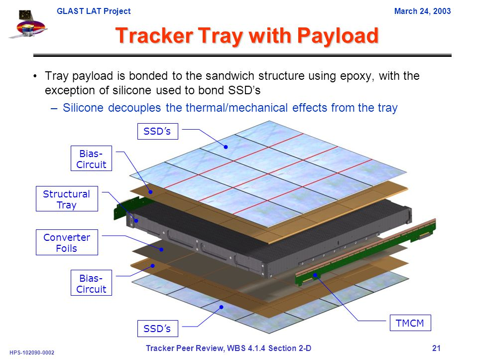 GLAST LAT ProjectMarch 24, 2003 HPS-102090-0002 Tracker Peer Review, WBS 4.1.4 Section 2-D 21 Tracker Tray with Payload Tray payload is bonded to the sandwich structure using epoxy, with the exception of silicone used to bond SSD's –Silicone decouples the thermal/mechanical effects from the tray SSD's Bias- Circuit Structural Tray Converter Foils TMCM Bias- Circuit SSD's