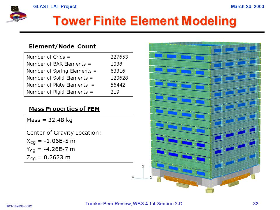 GLAST LAT ProjectMarch 24, 2003 HPS-102090-0002 Tracker Peer Review, WBS 4.1.4 Section 2-D 32 Tower Finite Element Modeling Number of Grids =227653 Number of BAR Elements =1038 Number of Spring Elements =63316 Number of Solid Elements =120628 Number of Plate Elements =56442 Number of Rigid Elements =219 Mass Properties of FEM Mass = 32.48 kg Center of Gravity Location: X cg = -1.06E-5 m Y cg = -4.26E-7 m Z cg = 0.2623 m Element/Node Count