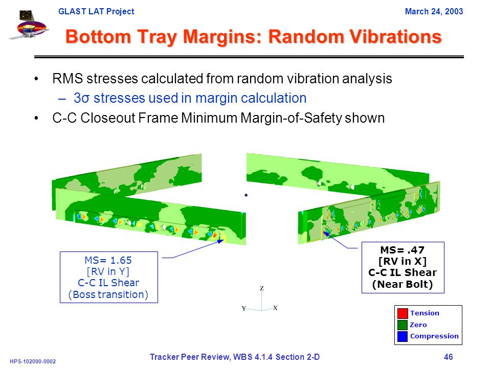 GLAST LAT ProjectMarch 24, 2003 HPS-102090-0002 Tracker Peer Review, WBS 4.1.4 Section 2-D 46 Bottom Tray Margins: Random Vibrations RMS stresses calculated from random vibration analysis –3σ stresses used in margin calculation C-C Closeout Frame Minimum Margin-of-Safety shown Tension Zero Compression MS=.47 [RV in X] C-C IL Shear (Near Bolt) MS= 1.65 [RV in Y] C-C IL Shear (Boss transition)